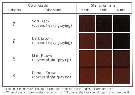 Paon Color Chart